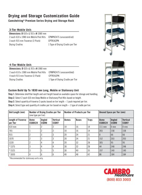 Metric Customization Guide